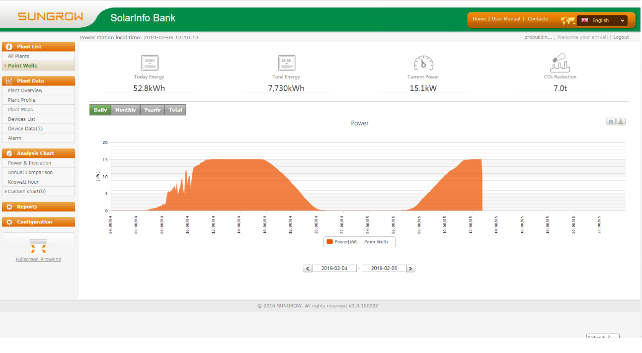 SunGrow system monitoring